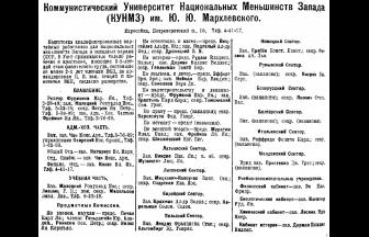Информация о КУНМЗ в справочнике «Вся Москва» (М., 1927)